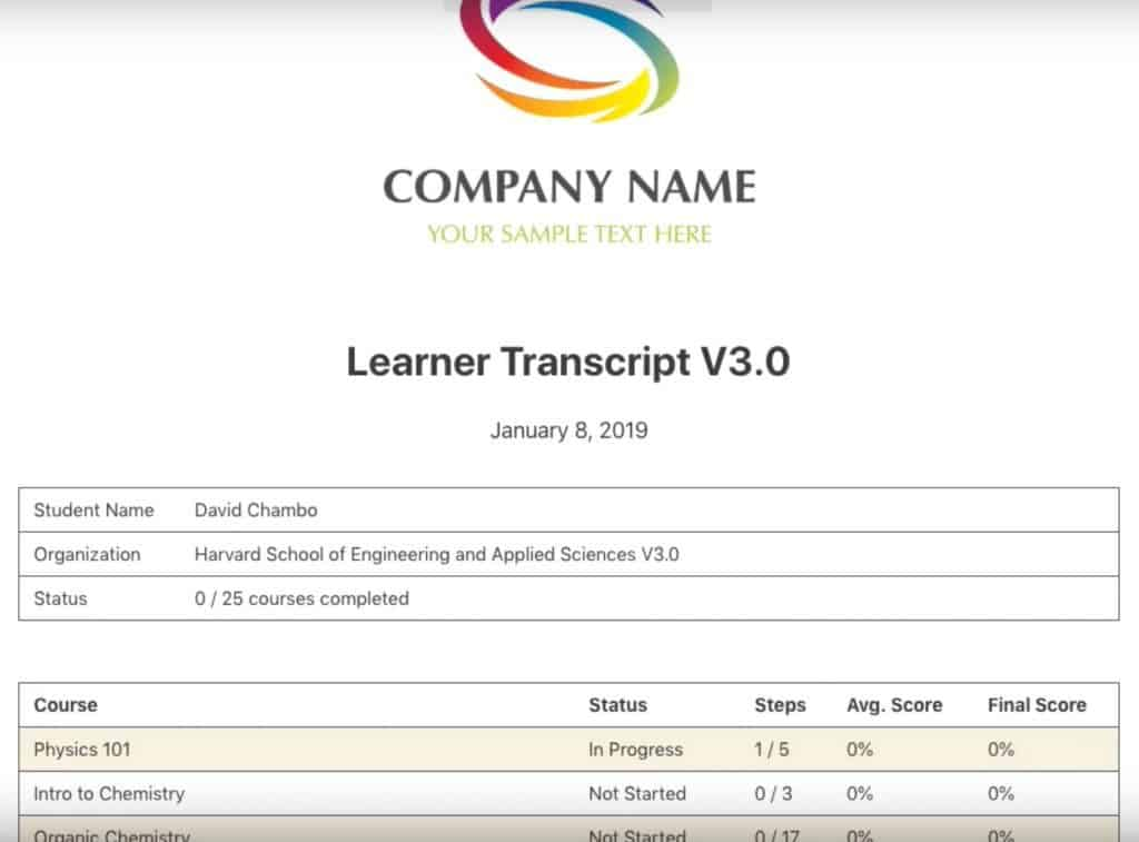 Uncanny LearnDash Toolkit 3.0 transcript design